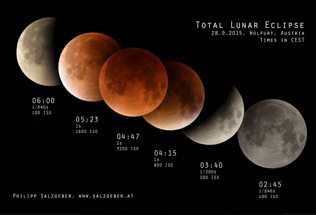 Total Lunar Eclipse Collage
